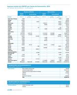 UNICEF AR 2014 SP  300ppi PNG Page 59 - Tables