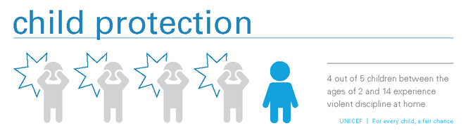 Equity Report 2015_150ppi_infographic-Child Protection_4 out of 5 children between_pg_21