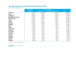 UNICEF AR 2014 FR 300ppi PNG Page 52-07