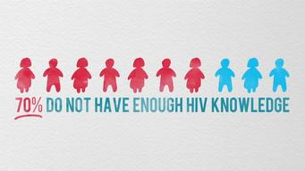 Animation Adolescent HIV Knowledge